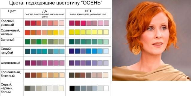 Какой цвет одежды подойдет к каштановым волосам